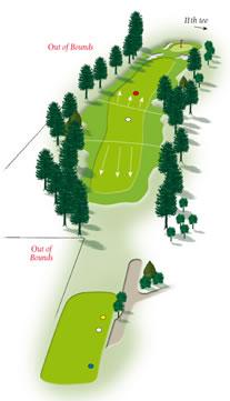 Tenth hole layout Mount Maunganui Golf Course
